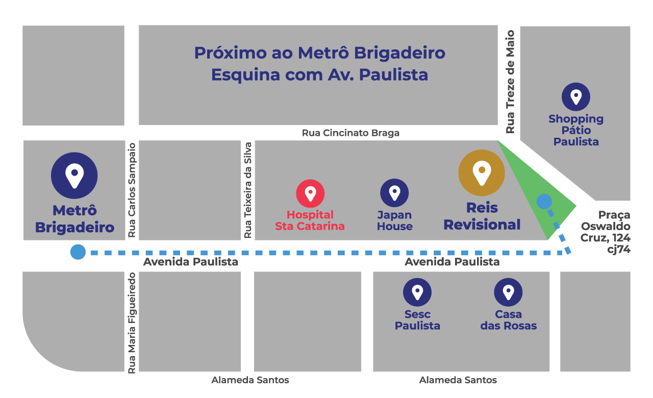 mapa_site