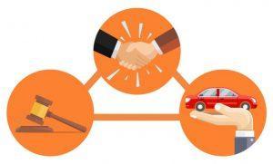Quantas parcelas atrasadas ocorre busca e apreensão de veículo